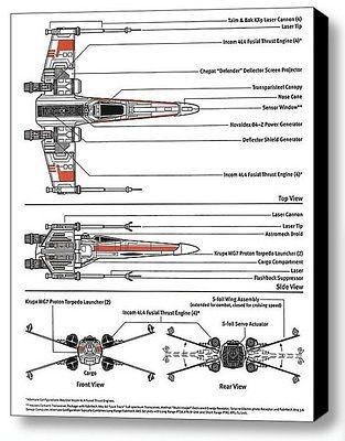 Framed Star Wars X-Wing Fighter 9 X 11 inch Schematic Diagram Plans