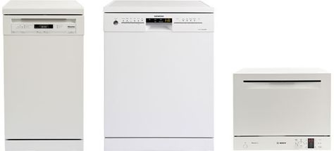 How to buy a dishwasher