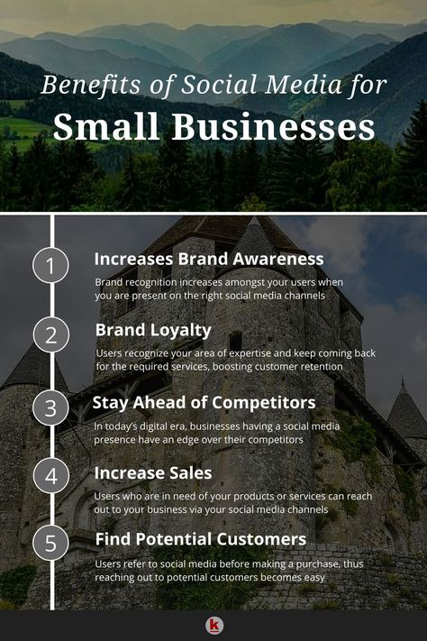 Benefits of Social Media for Small Businesses!
