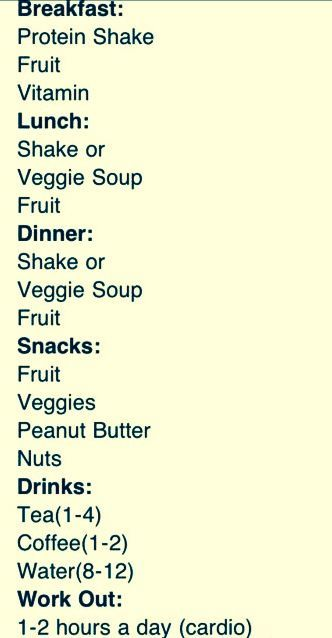 This Is Adriana Lima The Vs Models Actual Daily Diet All I Can Say Is That This Is Super Intense Lowcarbd In 2020 Fitness Model Diet Model Diet Victoria Secret Diet