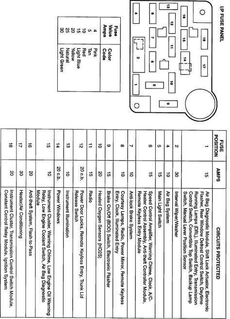 [SCHEMATICS_49CH]  solved fuse diagram for a 1996 ford mustang gt fixya in 2020 | Ford mustang,  Ford mustang gt, Ford mustang forum | 1996 Ford Mustang Gt Fuse Diagram |  | Pinterest
