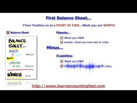 Reading And Understanding Your Financial Statements-2 balance - balance sheet