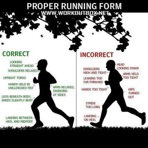 How to Run with Proper Form and Technique   Running form, Running ...