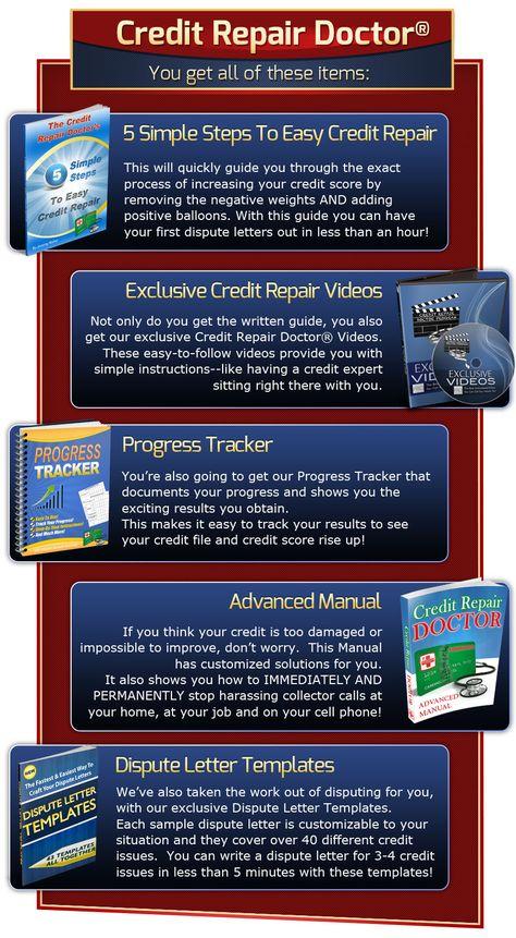 How to Repair Your Credit Score Yourself Credit Repair SECRETS