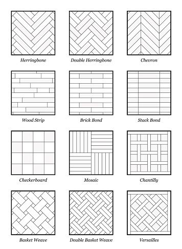 Parquet Patterns Collection Of Most Popular Flooring Samples