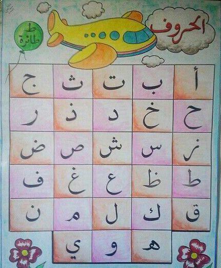 افكار عن اليوم العالمي للغة العربية 1441 لغتي هويتي بالعربي نتعلم Clip Art Holiday Decor Art