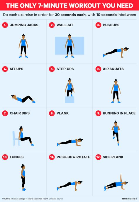 7 Minute Workout Guide on the App Store