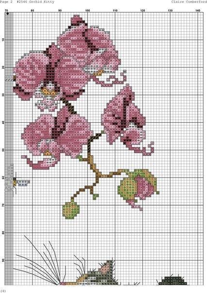 вышивание орхидея