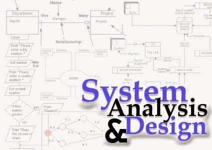Coit20248 Information Systems Analysis Design Cqu Systems Development Life Cycle Basic Concepts Analysis