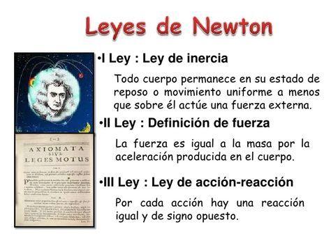 Explicacion Resumida De Los Principios Fundamentales De La Dinamica En 2020 Leyes De La Termodinamica Proyectos De Fisica Leyes De Newton