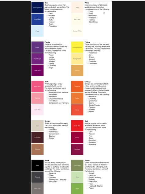Colors of candles and their meaning
