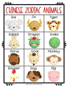 Chinese Zodiac Animals Poster Freebie Animal Posters Chinese