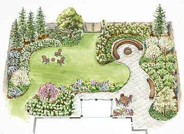 Garden Planning Day or night, this landscape plan offers the amenities you need for large and small outdoor gatherings. - Day or night, this landscape plan offers the amenities you need for large and small outdoor gatherings. Privacy Landscaping, Front Yard Landscaping, Backyard Privacy, Landscaping Design, Patio Design, Privacy Trees, Backyard Plants, Corner Landscaping Ideas, Backyard Patio
