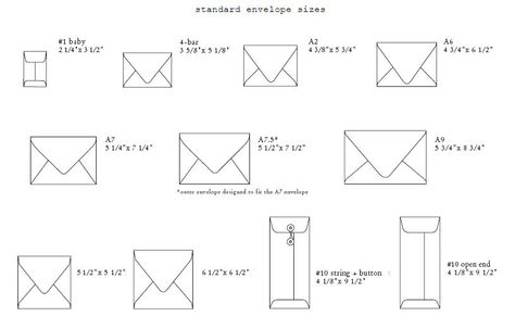 Envelope Size Chart  Help Understanding Envelope Sizes