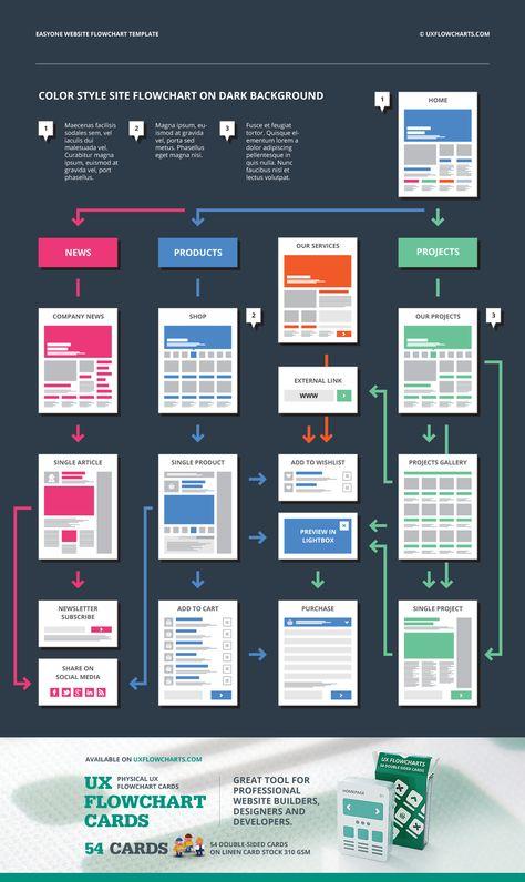 List Of Pinterest Flowchart Website Templates Images Flowchart