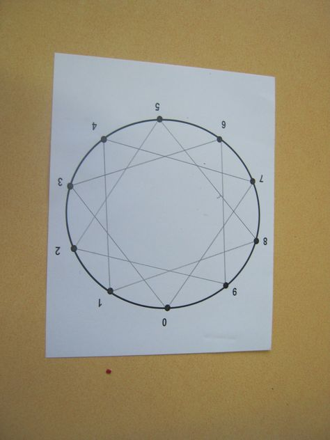 Teaching Maths with Meaning: Geometric Multiplication Circles - more skip counting patterns!