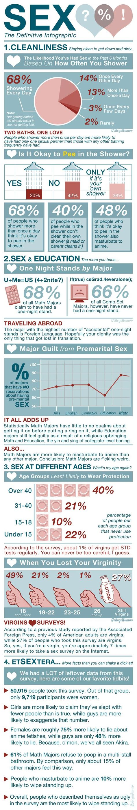 conclusion about premarital sex Free coursework on effects of premarital sex from essayukcom, the uk essays company for essay, dissertation and coursework writing.