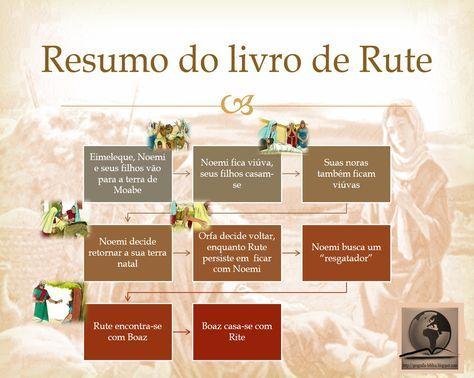 Livro De Rute Livro De Rute Palavras Ilustradas Mulher De Deus
