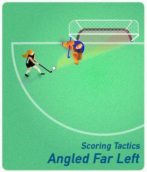 Shooting Tactics For Field Hockey Isport Com Field Hockey Field Hockey Drills Hockey