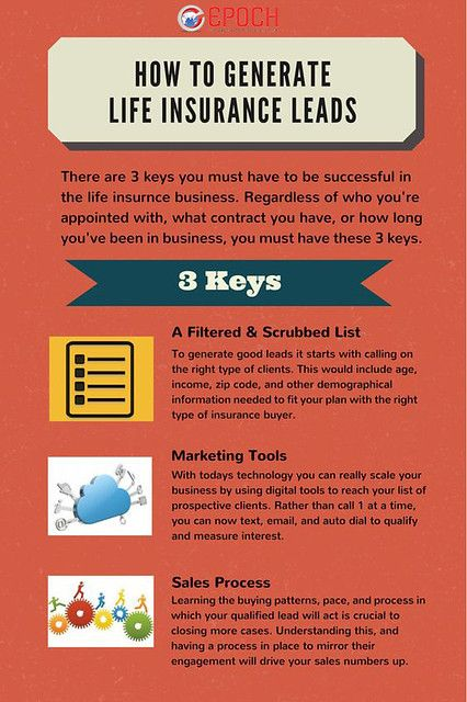 Pin By Yoedee Ali On Soul Insurances Home Insurance Buying Your