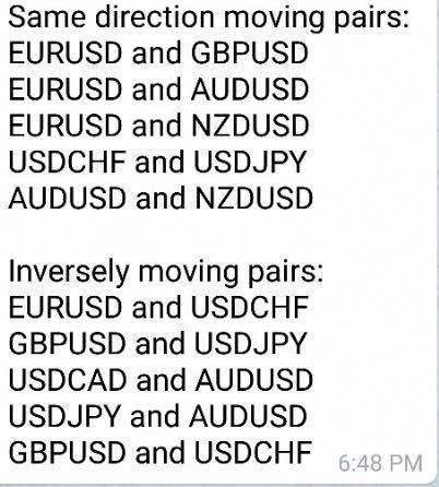 Forex Moving Pairs #forexsignals