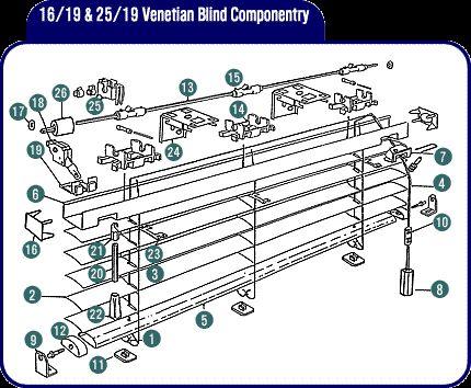 Com Venetian Blind Repair Parts Amazon Com Venetian Blind Parts As Seen On Tv Vertical Blind Repair Tabs 10 Pack Super Pins Pinterest Veneti