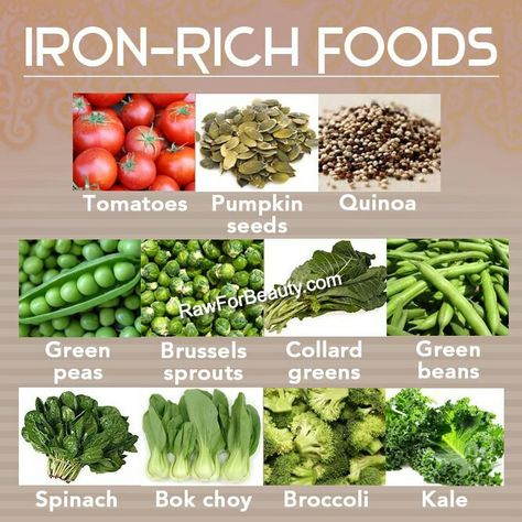 #iron #healthyliving #eatclean #OLW