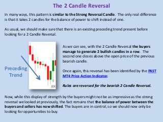 Top 3 Forex Candlestick Reversal Patterns Cheat Sheet