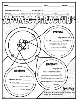 Atoms and elements Doodle notes - Science Education