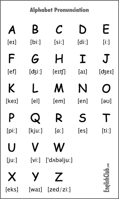 Phonetic Us Prounication Of Letter Z