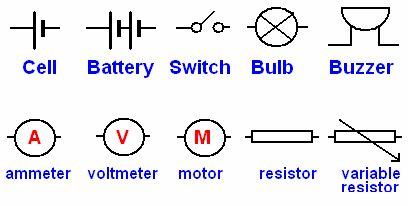Luxury Scientific Symbols For Circuits Photo - Electrical Diagram ...