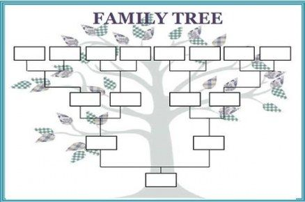 19 Trendy Editable Family Tree Template Free Printable Tree