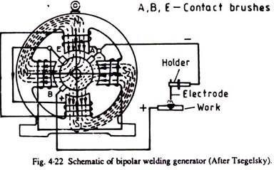 Bipolar Welding Generator Welding Generation Power Source