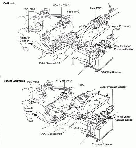 Toyota 8 8 V8 Engine Diagram