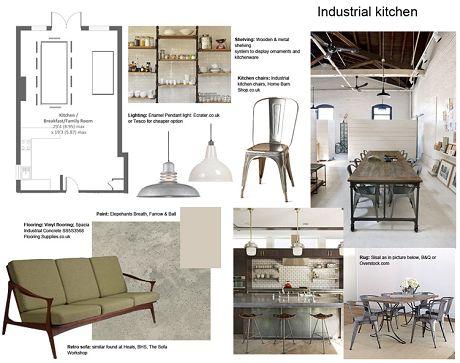 Win a Consultation with Pippa Jameson Interiors | Google, Mood ...