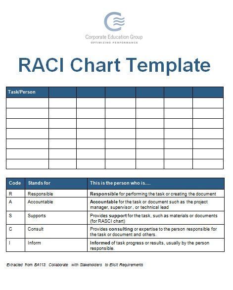 Raci Chart Templates 4 Free Printable Word Excel Pdf