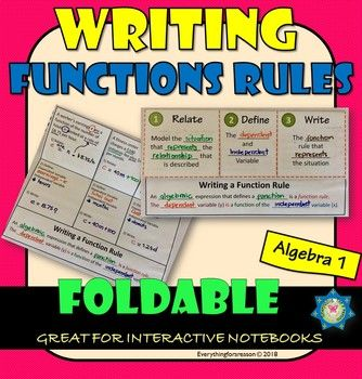 Writing A Function Rule Foldable Linear Function Writing Math
