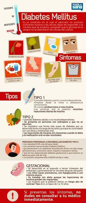 artículos gratuitos sobre diabetes mellitus