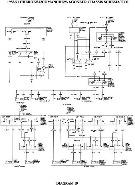jeep wrangler tj wiring schematic 91 xj all ground wire schematic google search jeep cherokee  91 xj all ground wire schematic