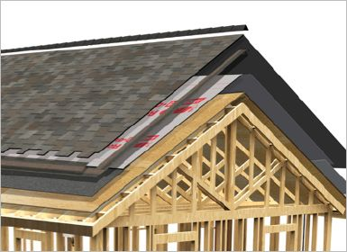 The Purpose Of Roofing Felt Is Roofing Felt Necessary Iko Roofing Roofing Felt Roofing Roof Shingles