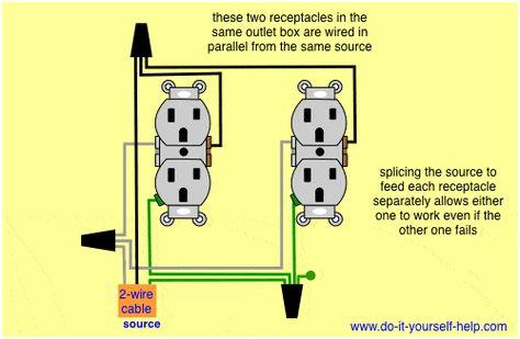 wiring double duplex receptacles in room wiring diagrams name Duplex Receptacle Wiring -Diagram