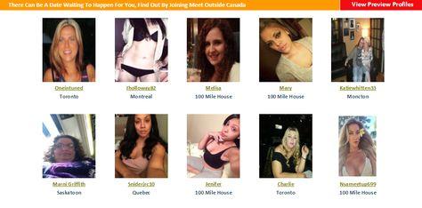 Meest succesvolle dating websites
