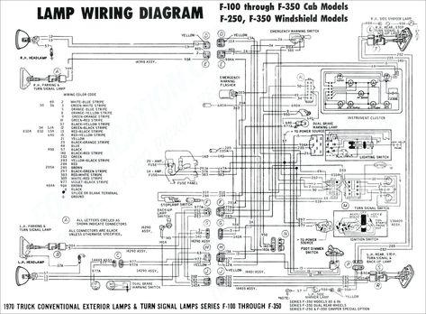 New Basic Electrical Wiring Diagram #diagram #wiringdiagram #diagramming  #Diagramm #visuals… (With images) | Electrical diagram, Electrical wiring  diagram, Trailer wiring diagramPinterest