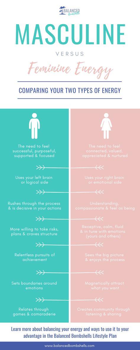 What is Masculine & Feminine Energy?
