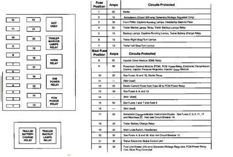 [DIAGRAM_38IU]  1997 f350 fuse box diagram ford f250 ygaayvo screnshoots | 1996 ford f150,  Fuse panel, Fuse box | Fuse Box 2004 Ford F 350 |  | Pinterest