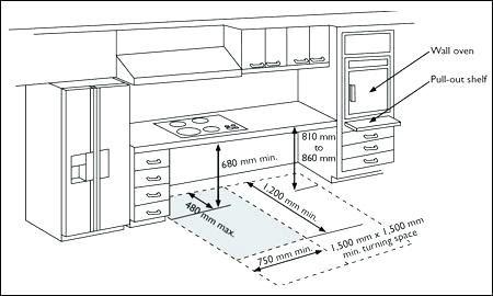 Handicap Kitchen Design Gsmcellphones Info Accessible Kitchen