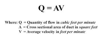 Flow Rate Area Velocity Google Search Velocity Flow Math