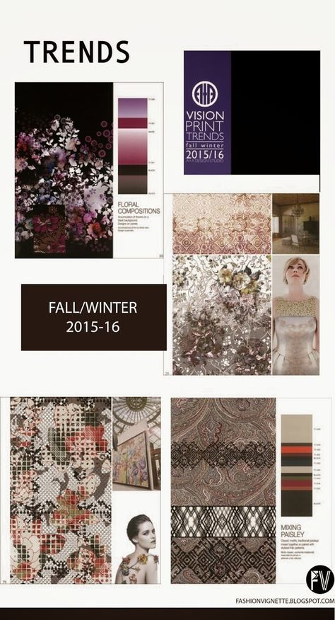 FASHION VIGNETTE: TRENDS // A+A REAL PRINT TRENDS - A/W 2015-16