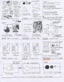Elements of Art Sketchbook Activities | Art elements | Art