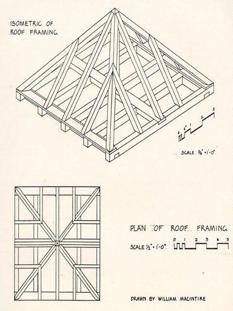 How To Build A Shed Free Plans #PlansToBuildAStorageShedPost ... Free Smokehouse Building Plans on free smoker plans, outdoor smoke houese plans, log smokehouse plans, backyard smokehouse plans, homemade smokehouse plans, wooden smokehouse plans, smoker building plans, brick smokehouse plans,